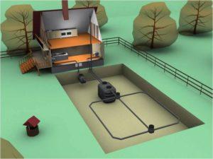 kanalizatsionny-e-truby--v-dome